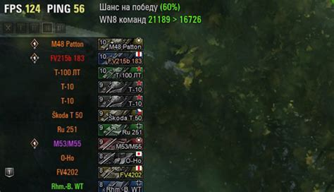 Mod Team WN8 and win percentage (without XVM) for WOT 1