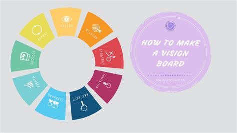 5 Easy Steps To Make A Vision Board | Start Creating Yours